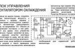 Управление вентилятором охлаждения