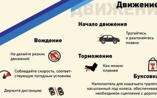Рекомендации по безопасному вождению автомобиля