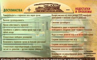 Преимущества и недостатки железнодорожных перевозок
