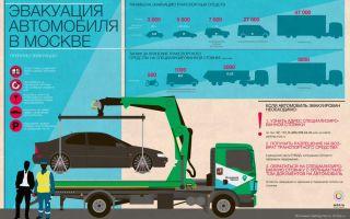 Что следует знать об эвакуации грузовых авто