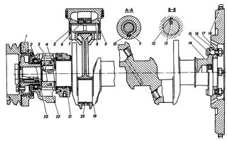 Показать на схеме где проходит масляный канал шатунной шейки 3 и 7 цилиндра газ-53