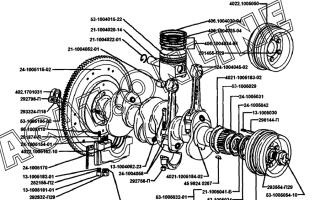 Основные характеристики коленчатого вала змз 402