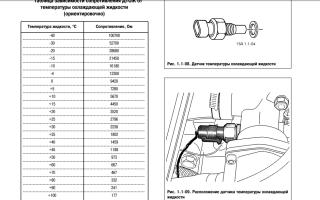 Как производится проверка датчика температуры охлаждающей жидкости