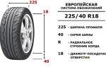 Выбираем шины с посадочным диаметром r14