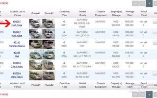Основные преимущества покупки автомобиля на японском аукционе