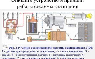 Зажигание ваз-2106. установка, схема и принцип работы