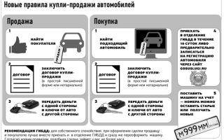 Яндекс.такси: преимущества работы на собственном авто