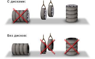 Полезные советы по хранению шин