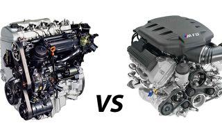 Выбираем двигатель автомобиля: бензиновый или дизельный. мощность или экономичность