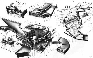 Совершенные системы отопления и вентиляции салона