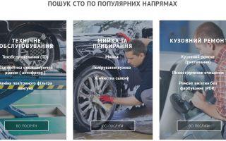 Главные особенности сервиса autobooking для выбора сто