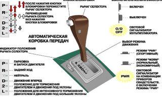 Правила пользования автоматической коробкой передач