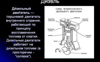 Дизельные двигатели и их характеристики