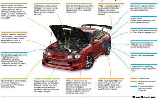 Рекомендации для автомобилистов по запуску двигателя в мороз