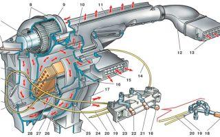 Радиатор печки ваз. схема устройства и видео по демонтажу.