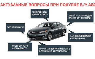 Руководство по покупке – как найти нужные детали автомобиля, где искать информацию?