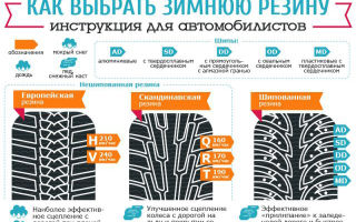 Советы автомобилистам по выбору зимней резины
