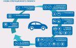 Какие преимущества имеет услуга аренды автомобилей?