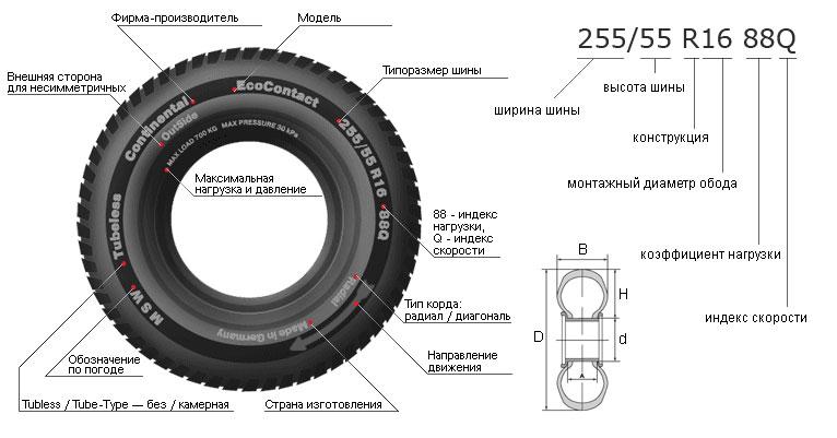 картинка с размерами шин