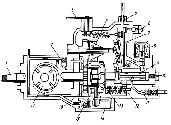 Транспортер тнвд устройство кран печки транспортер т5